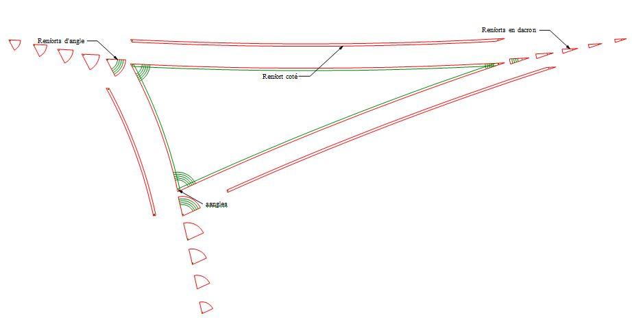 conception 3D voile ombrage